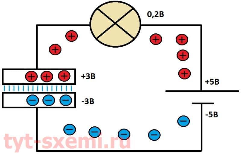 Принцип работы конденсатора в цепи постоянного тока