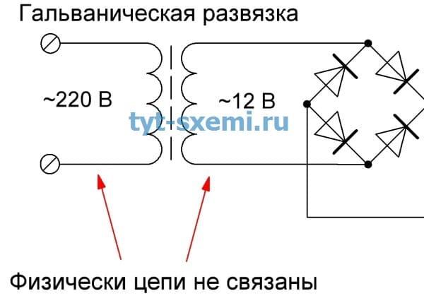 Гальваническая развязка и трансформатор