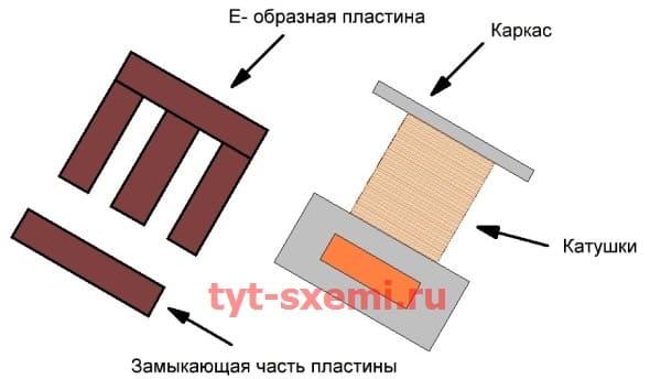 Ш - образный трансформатор